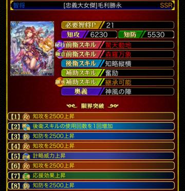毛利勝永21 8凸