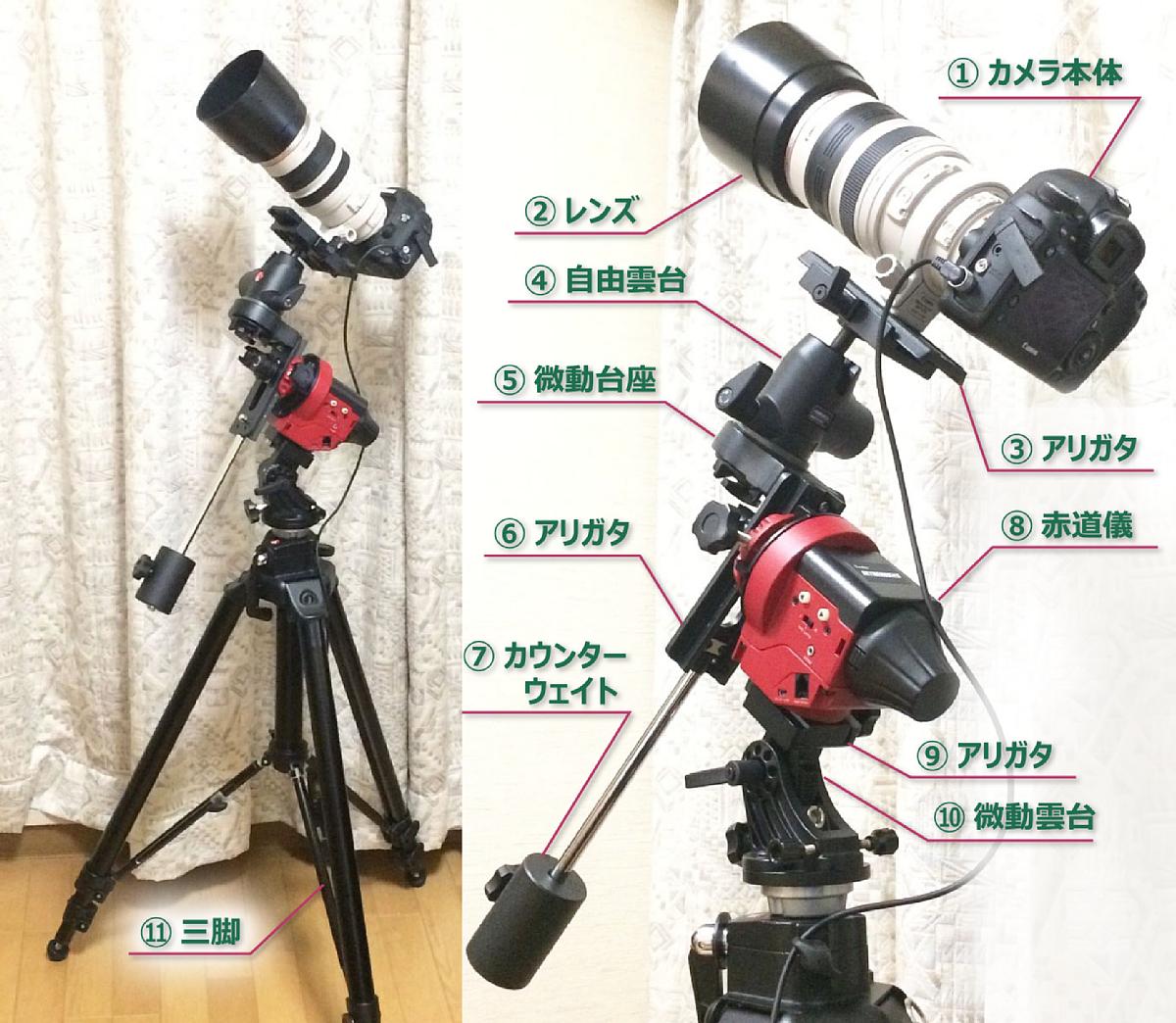 【機材】天体撮影機材~振動対策~【全体概要】