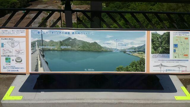 八ッ場ダム完成図