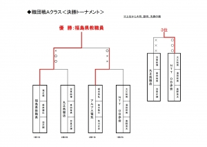 kessyo_syoku_A.jpg