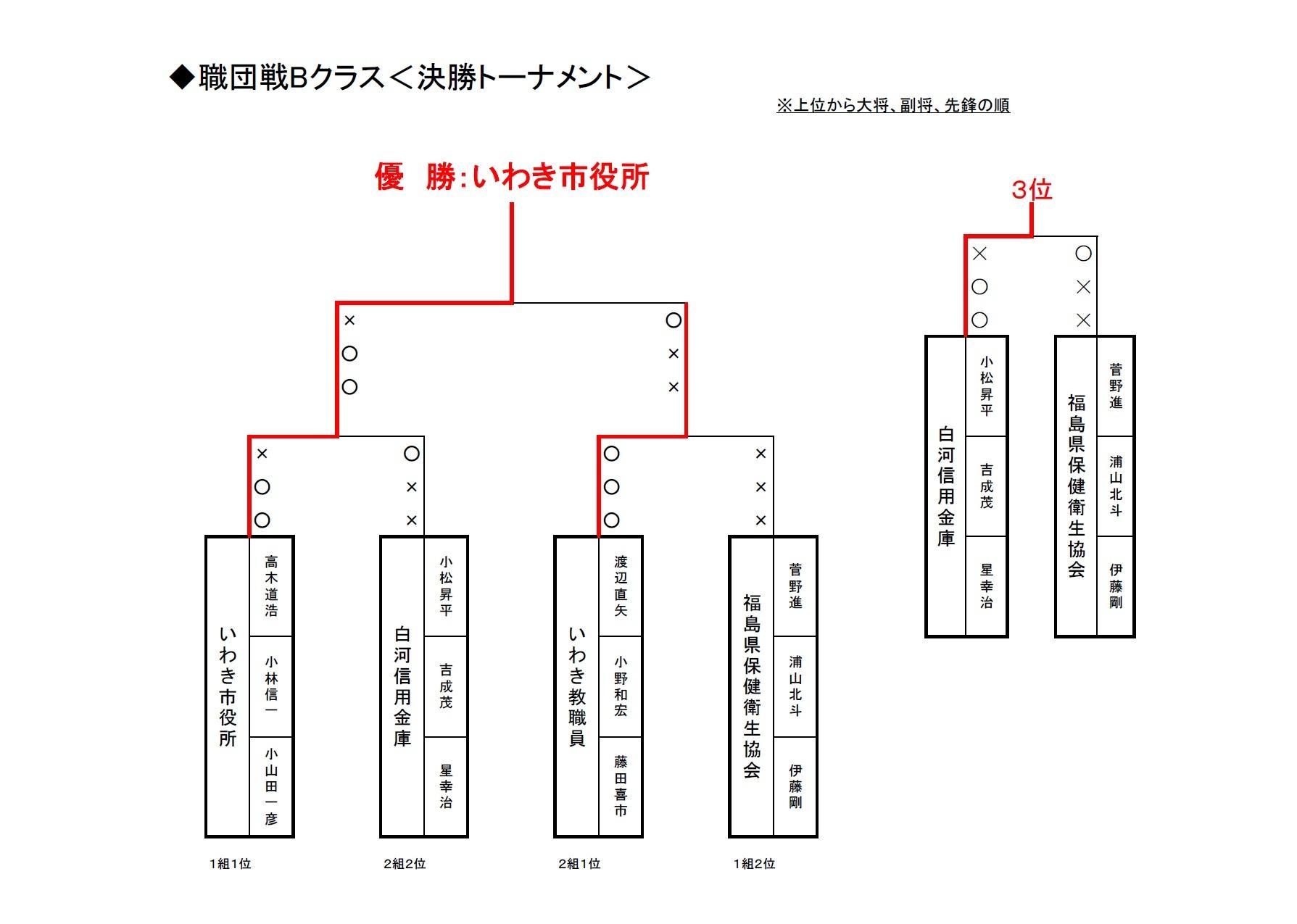 kessyo_syoku_B.jpg