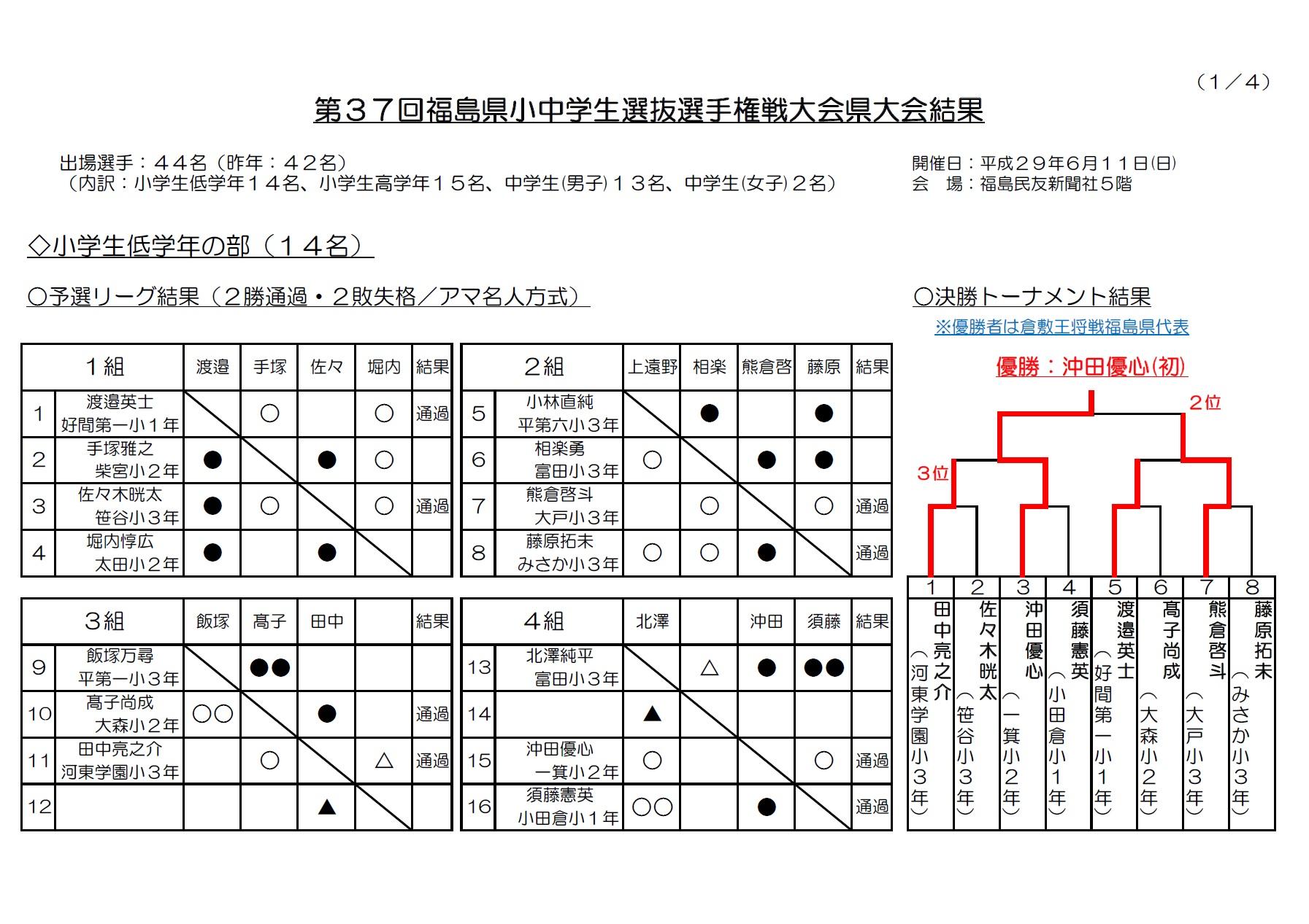 teigaku_20170611.jpg