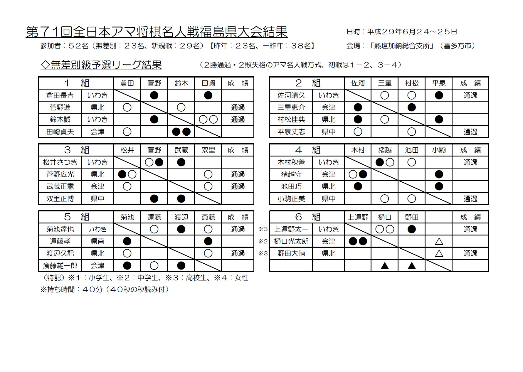 yosen_musabetu_20170625.jpg