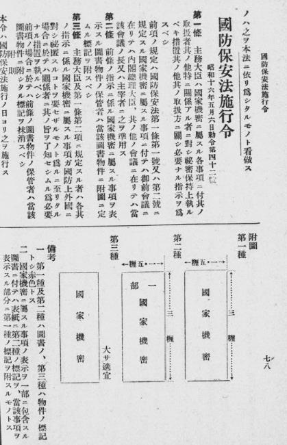 天皇制国家保安法施行令1