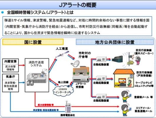 J-Alert-Image.jpg