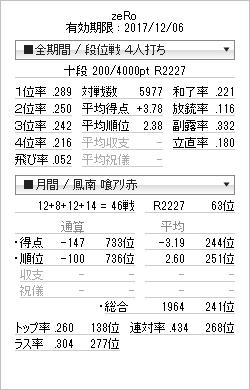 tenhou_prof_20170514.png
